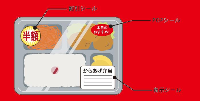 食品用ラベル 図