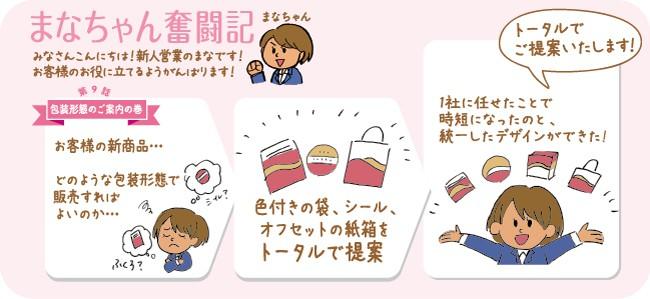まなちゃん奮闘記第9話