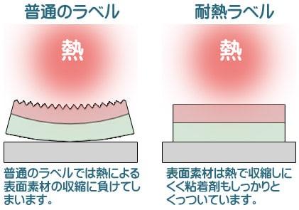 シールの構造