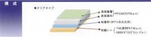 PPクリーンタックの構造