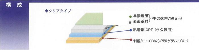 クリーンタックの構造