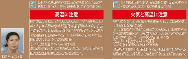エアゾール製品表示分類