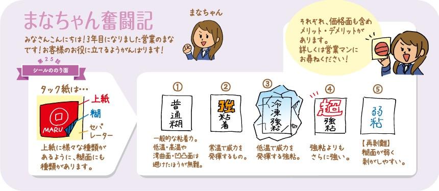 まなちゃん奮闘記 第25話 シールののり面