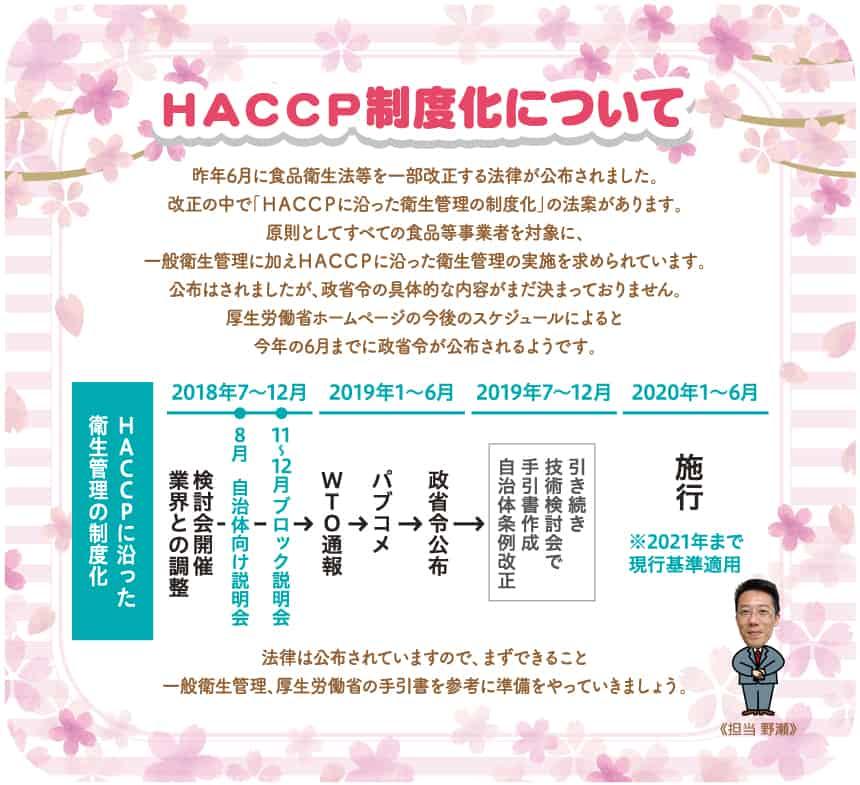 HACCP制度について