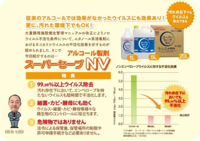 アルコール製剤スーパーセーブNV